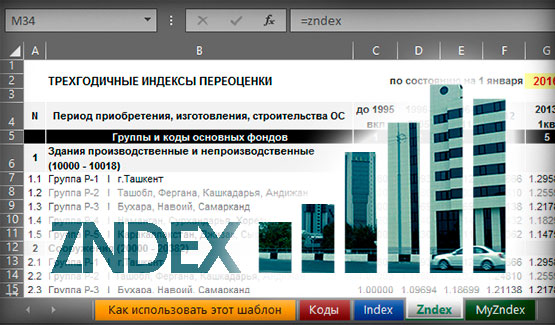 ZNDEX – 3x ANNUAL REVALUATION INDEXES